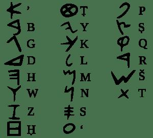 2000px-Phoenician_alphabet.svg