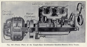 The engine shown is a four-cylinder (cylinders cast singly) rather than the six-cylinder (cylinders cast in pairs)